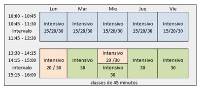 tabela_espanhol