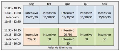 tabela_portugues